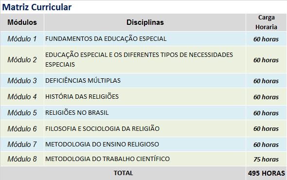 EDUCAÇÃO ESPECIAL E ENSINO RELIGIOSO