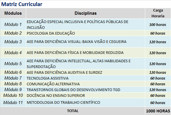 EDUCAÇÃO ESPECIAL E INCLUSIVA