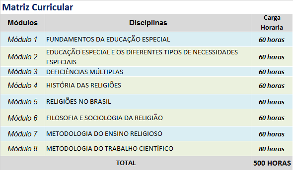 EDUCAÇÃO ESPECIAL E MUSICAL