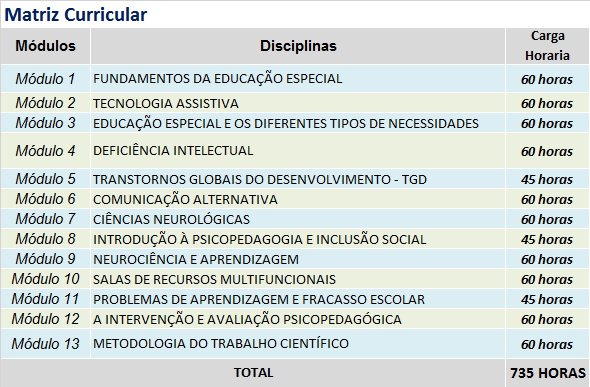 EDUCAÇÃO ESPECIAL E NEUROPSICOPEDAGOGIA