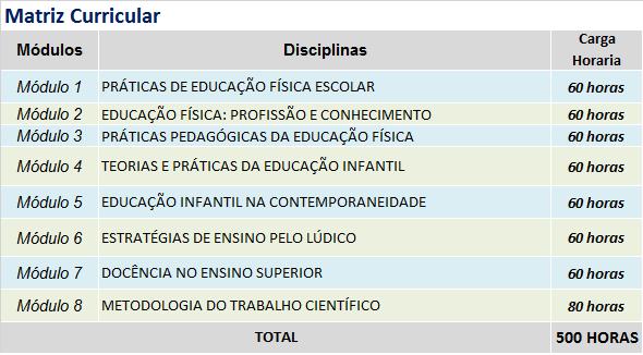 EDUCAÇÃO FÍSICA ESCOLAR E EDUCAÇÃO INFANTIL