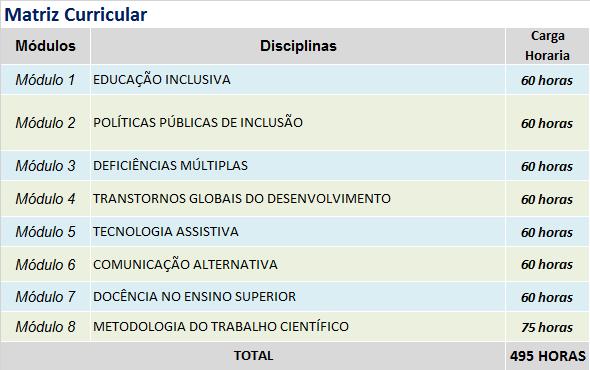 EDUCAÇÃO INCLUSIVA E TECNOLOGIA ASSISTIVA