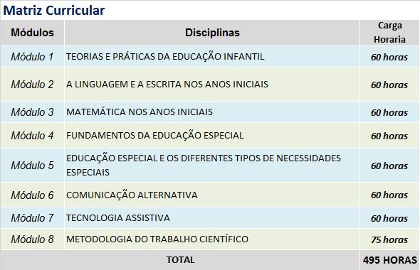 EDUCAÇÃO INFANTIL E ESPECIAL