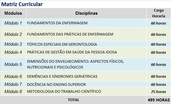 ENFERMAGEM GERIÁTRICA-GERONTOLÓGICA